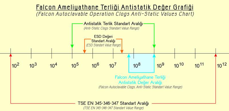 antistatik-sema